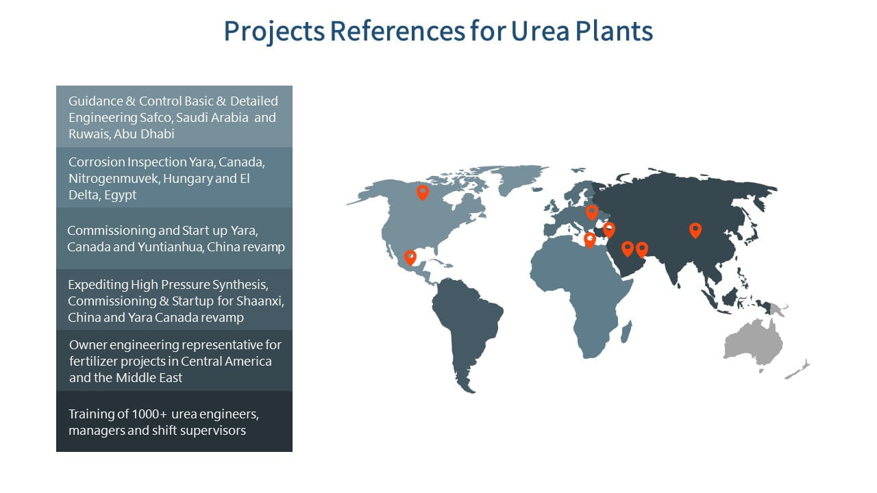 ammonia urea nitric acid ammonium nitrate owner's engineer - Globe map with pins for urea plants projects references